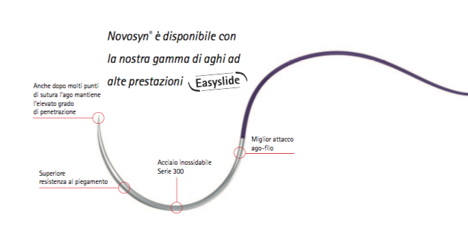 Suture Novosyn anche con aghi easysllide